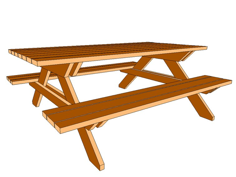 Picnic Table Design 101