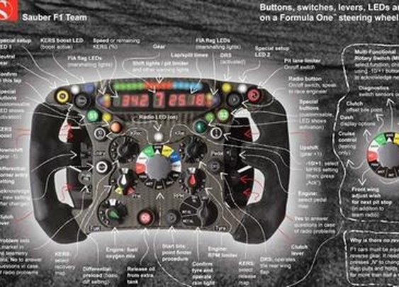 Formula One Steering Wheel