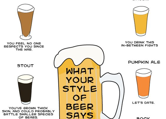 What Your Style of Beer Says About You what-your-style-of-beer-says-about-you – Bite.ca