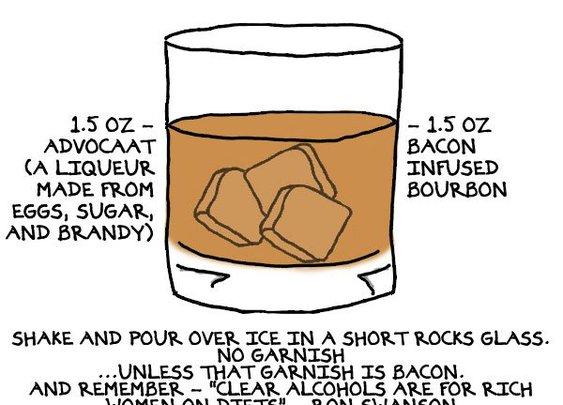 Ron Swanson's Cocktail