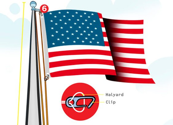 How to Set Up an American Flag Pole
