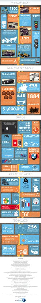 50 quirky car facts that will blow your mind