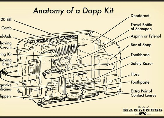 Anatomy of a Dopp Kit