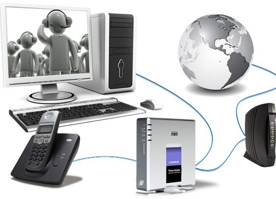 A Guide in Selecting the Right VoIP Phone System