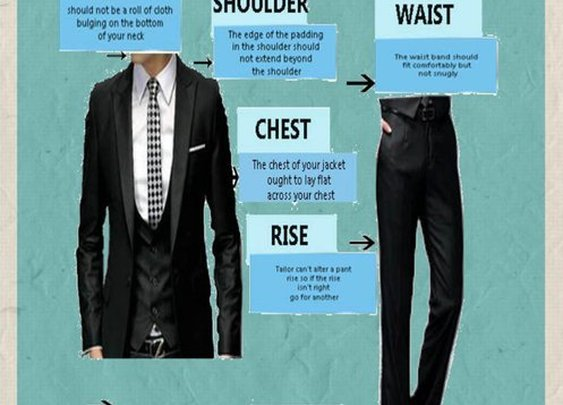 Things to be considered for fit clothing from mensusa