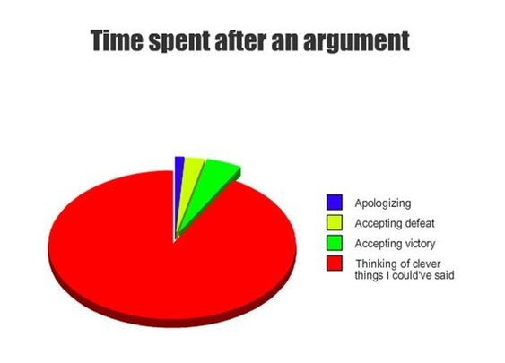 Time Spent After An Argument