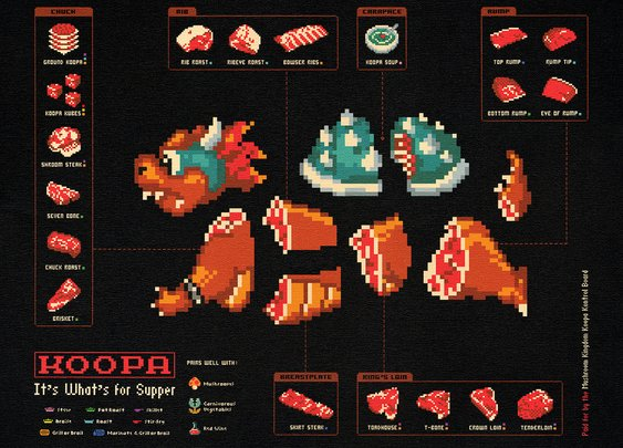 8 Bit Butcher Diagrams | The Coolector