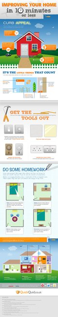 Improving Your Home in 10 Minutes or Less – Infographic   Quid Corner