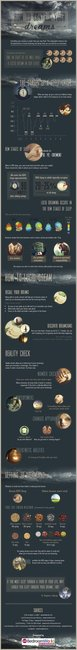 How to Control Your Dreams (Infographic)