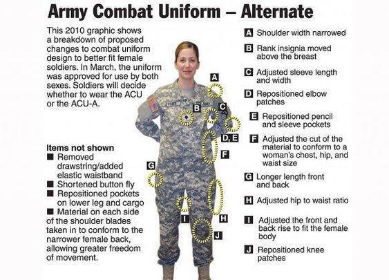 Unisex Uniforms Debut As Army Opens Units To Women  « CBS Atlanta