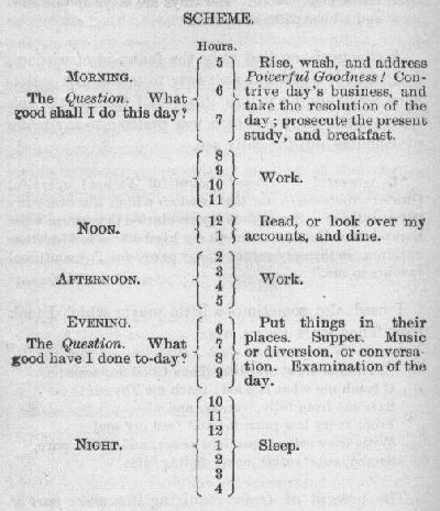 Daily Routines: Benjamin Franklin