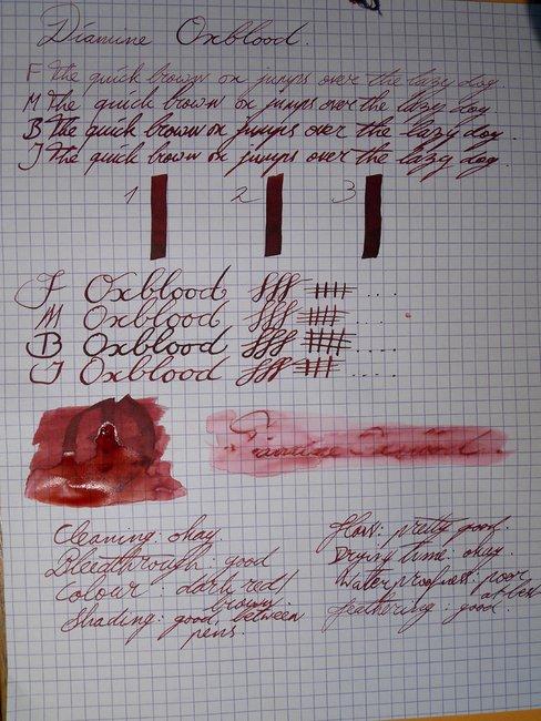 FPGeeks | Inkcyclopedia: Diamine Oxblood