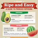 Ripe and Easy