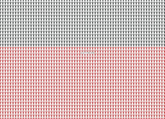 Every Single Person In The World On One Chart | Popular Science