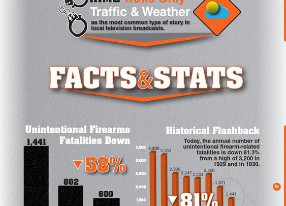 INFOGRAPHIC: Gun Crimes Plummet Even As Gun Sales Rise | Shooting Wire