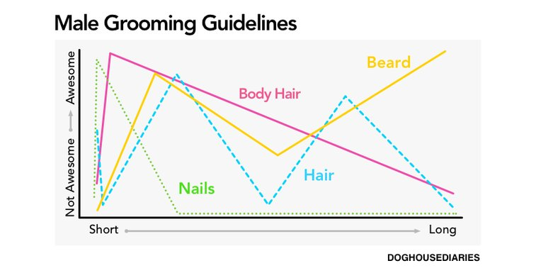 DOGHOUSE  |  Male Grooming Guidelines