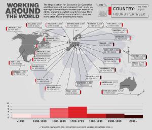 Open your horizon to work globally