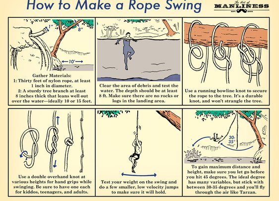 How to Make a Rope Swing and Fly Like Tarzan: An Illustrated Guide | The Art of Manliness