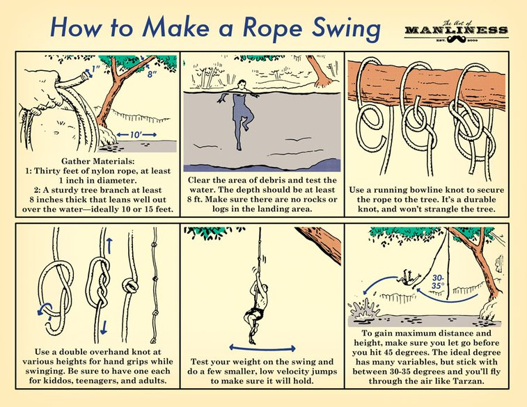 How to Make a Rope Swing and Fly Like Tarzan: An Illustrated Guide   The Art of Manliness