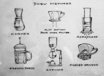 Origin Coffee & the brew house
