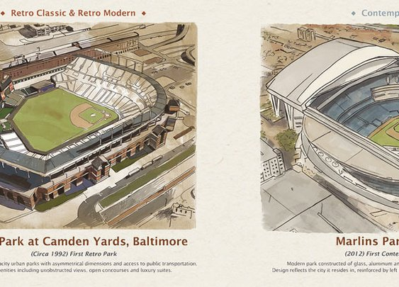 Evolution of Major League Ballparks: HistoryShots