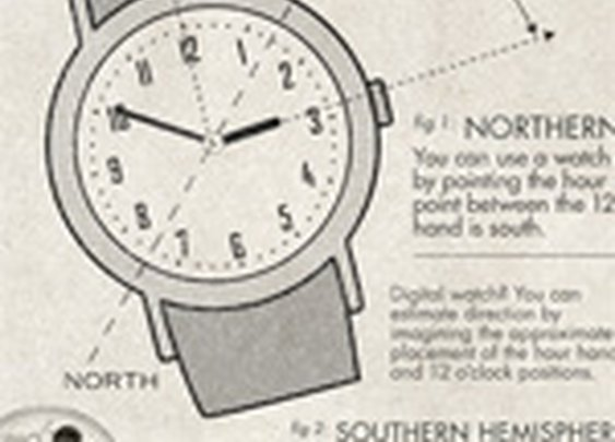 Spy School: How to Use an Analog Watch as a Compass to Find Direction - Primer