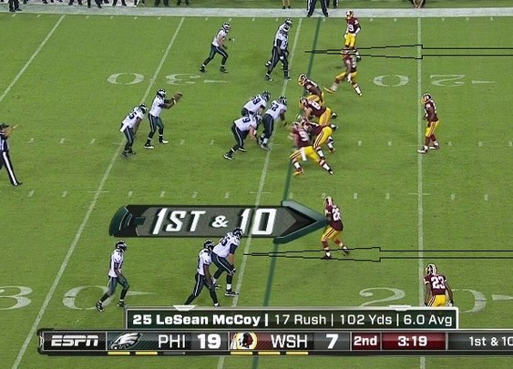 Chip Kelly Debuts NFL Offense : 101 or Less