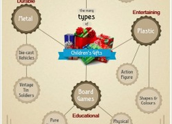 Types Of Children's Gifts [infographic]