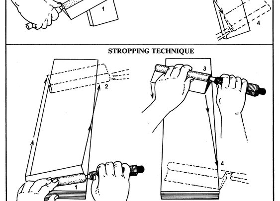 Straight Razor Stropping Guide
