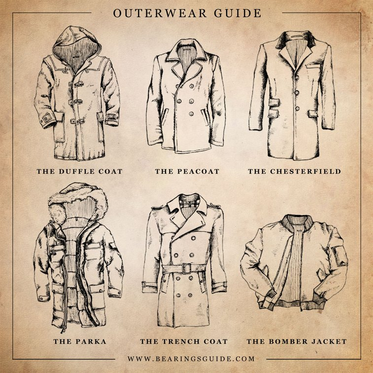 Outerwear Guide