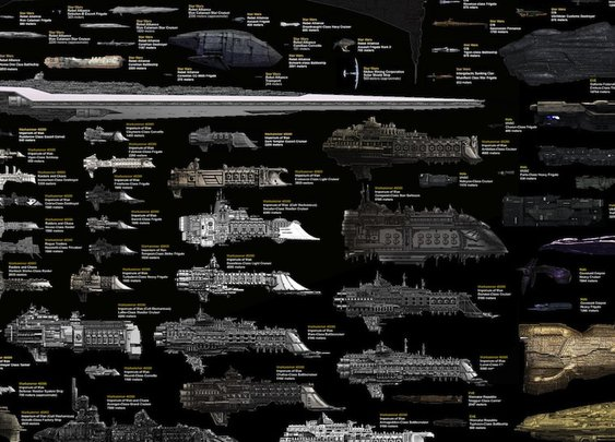 Every Sci-Fi Starship Ever, In One Mindblowing Comparison Chart