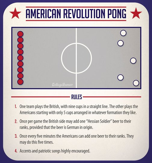 Revolutionary Pong