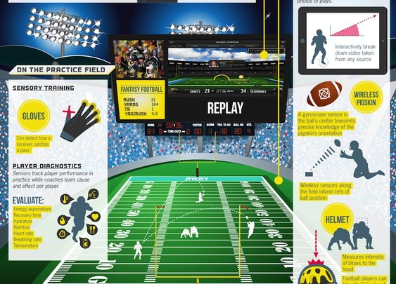 Infographic: The NFL Goes Long On Mobile Technology | Qualcomm Spark