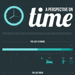 A Perspective on Time | Visual.ly