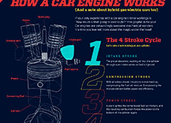 How A Car Engine Works (animated infographic)