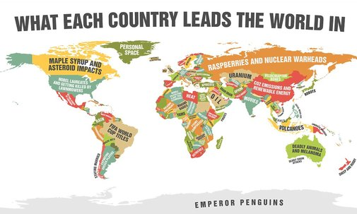 What's YOUR country famous for?