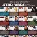 Star Wars MBTI Chart   Geek in Heels