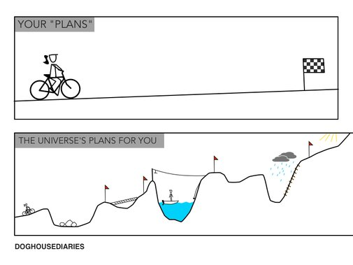 DOGHOUSE     Plans
