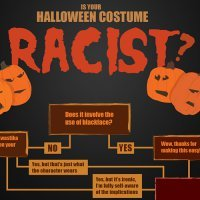 Flowchart: Is Your Halloween Costume Racist? - CollegeHumor Article
