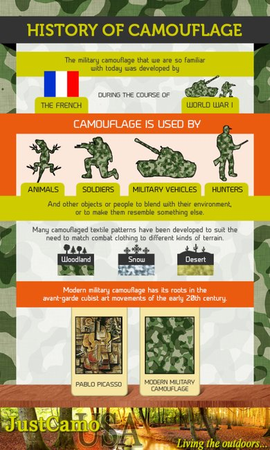 Camo: The New Classic | How to Grow a Moustache