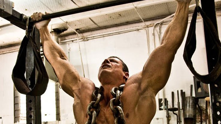 The Chin-Up Project