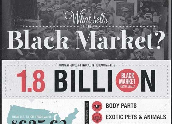 What Sells on the Black Market Infographic