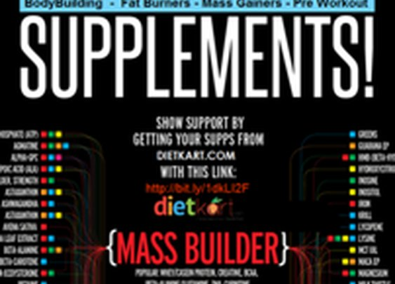 Complete Supplement Info for bodybuilders - Infographic on Behance