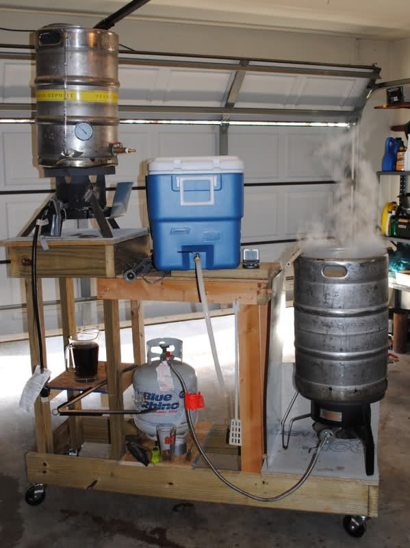 Show Me Your Wood Brew Sculpture/Rig | Home Brew Forums