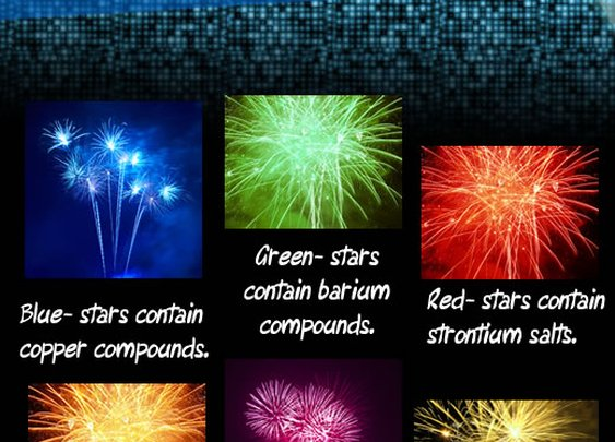 The Technology of Fireworks | eandt.theiet.org