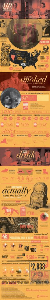Sin Taxes: Taxing Your Vices [infographic]