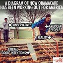 Picture Of The Day: How Obamacare Is Working So Far | Weasel Zippers