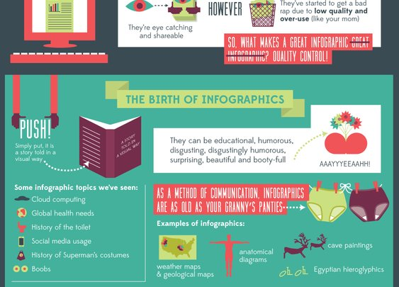 Anatomy of a Great Infographic