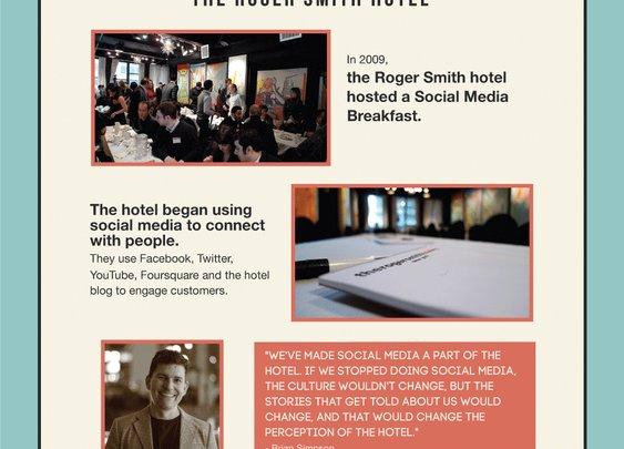Modern Hospitality: Social Media With a Smile