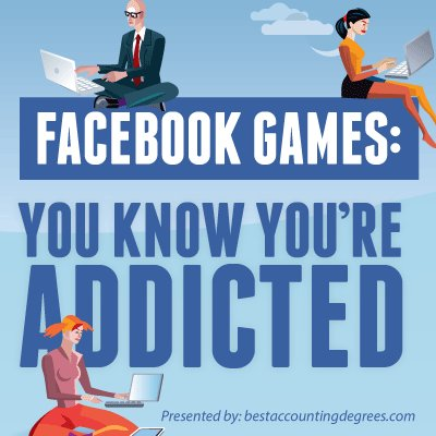 The Industry of Facebook Games